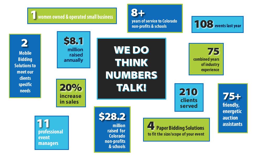 numbers-talk